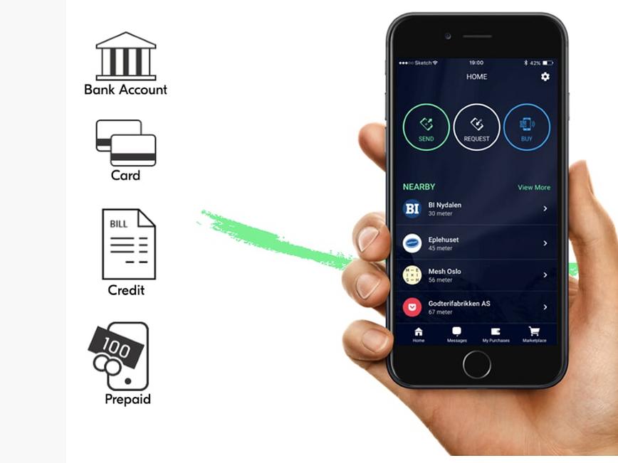 Банкери: Технологиите и иновациите ще преобразят банкирането