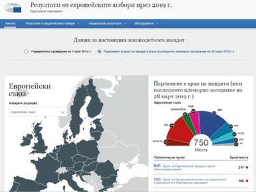 21 държави от Европейския съюз, включително България, гласуват днес на